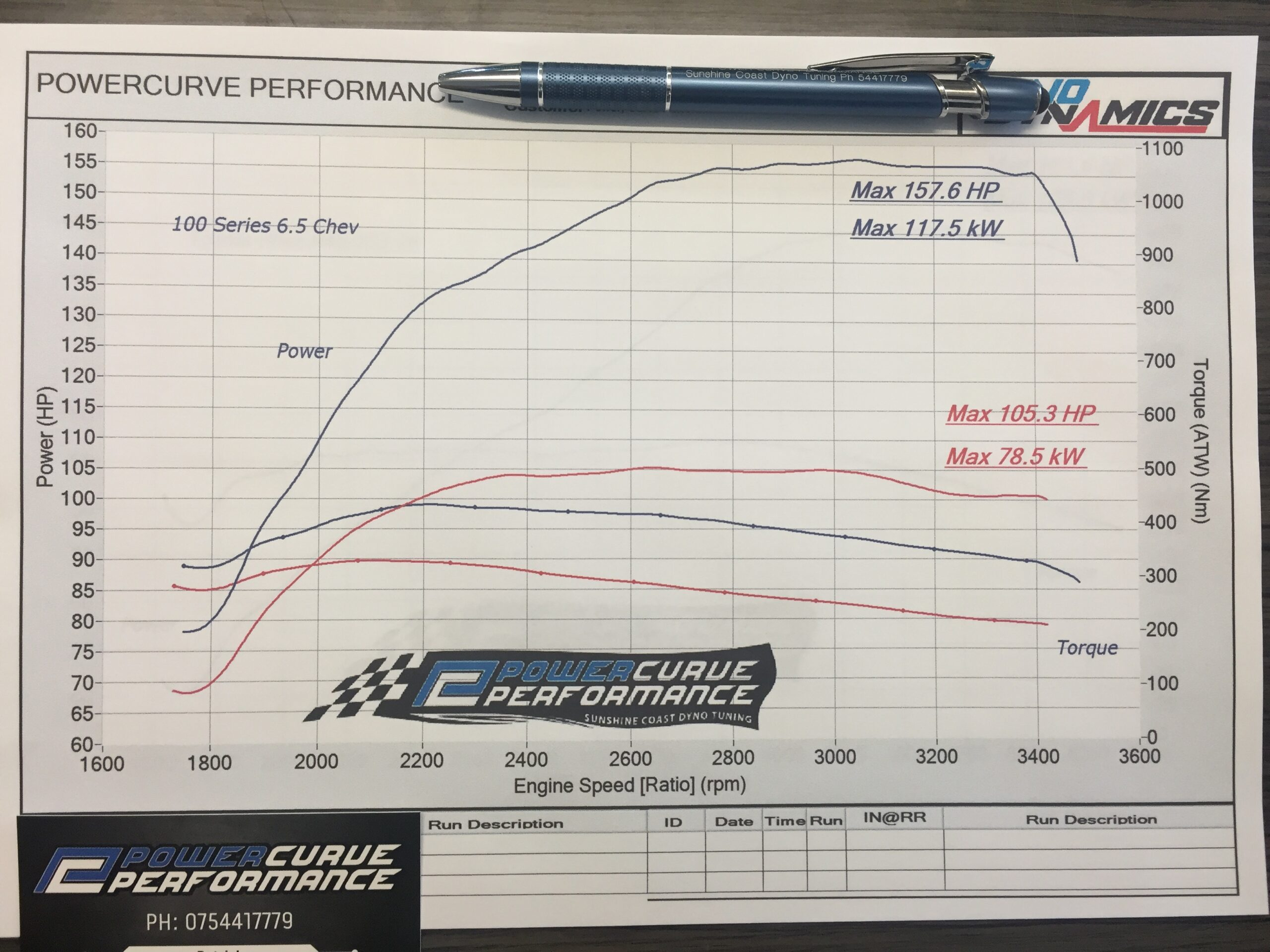 Brunswick Diesel 6.5 Turbo Upgrade, dyno sheet, power curve performance, engine conversion, sunshine coast, dyno tuning, diesel dyno tuning, ecu tuning, superior engineering, exhaust