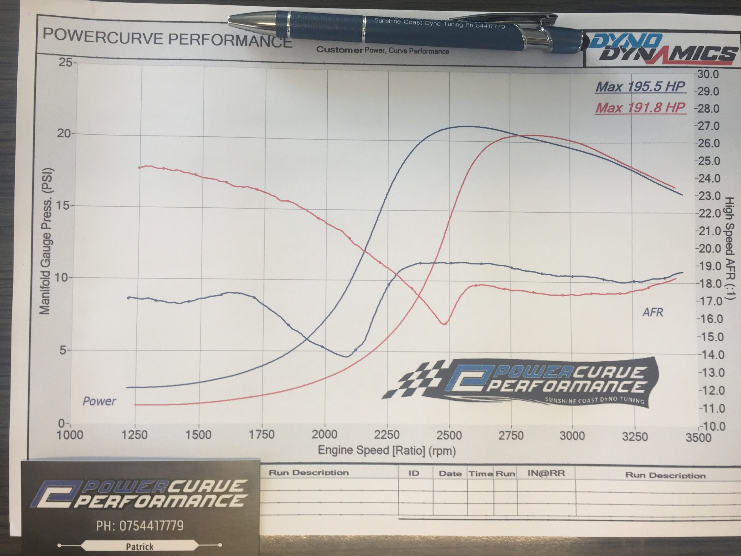 TD42 dyno tune, TD42 check over, Power Curve Performance, Sunshine Coast