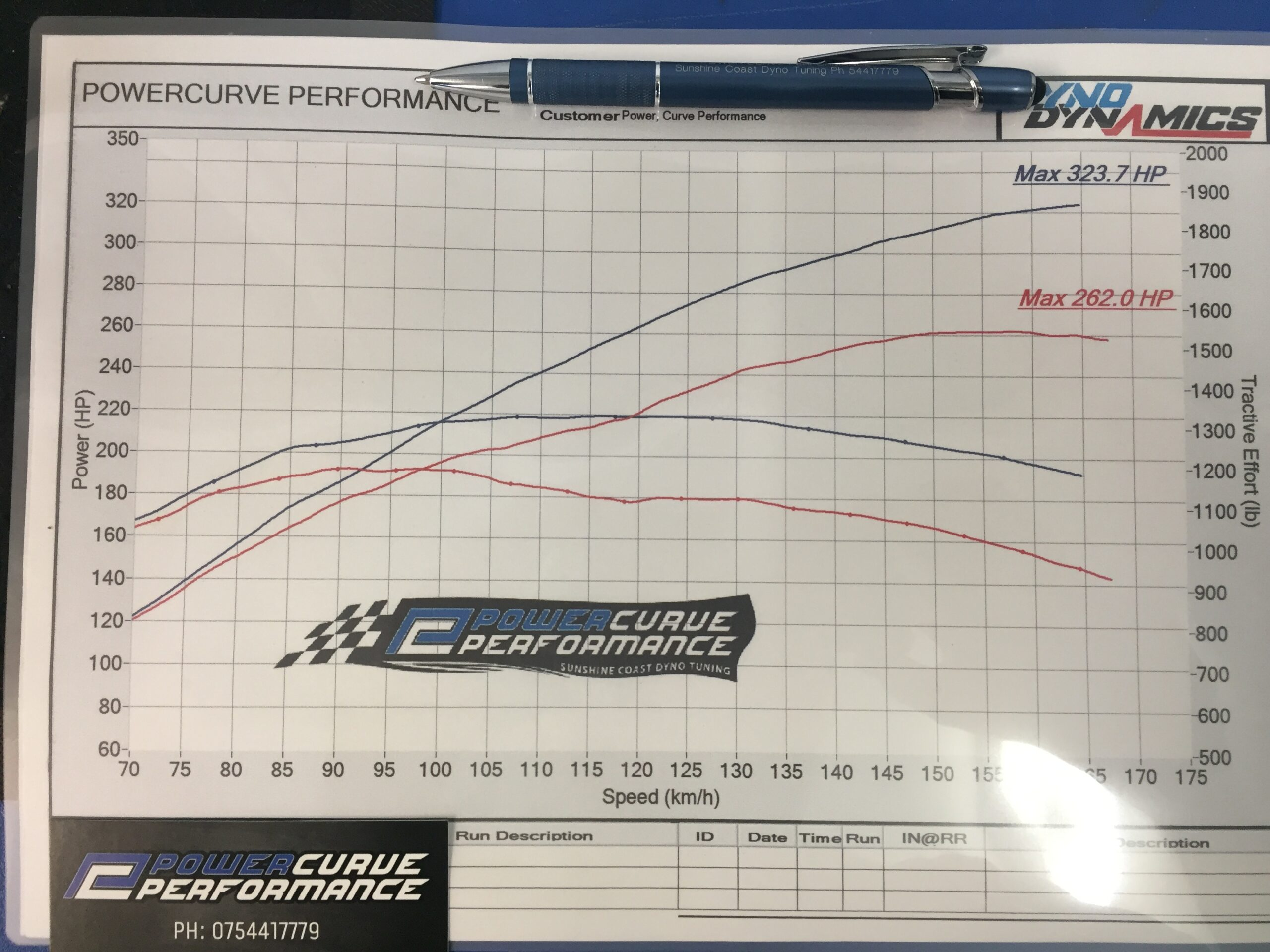 Supercharged Kingswood dyno sheet, Power Curve Performance, sunshine coast