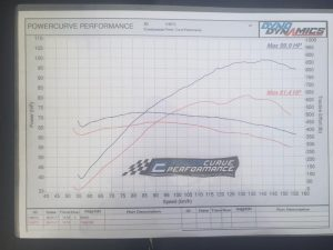 before and after air filter clean Ford Ranger ECU tune sunshine coast dyno tuning