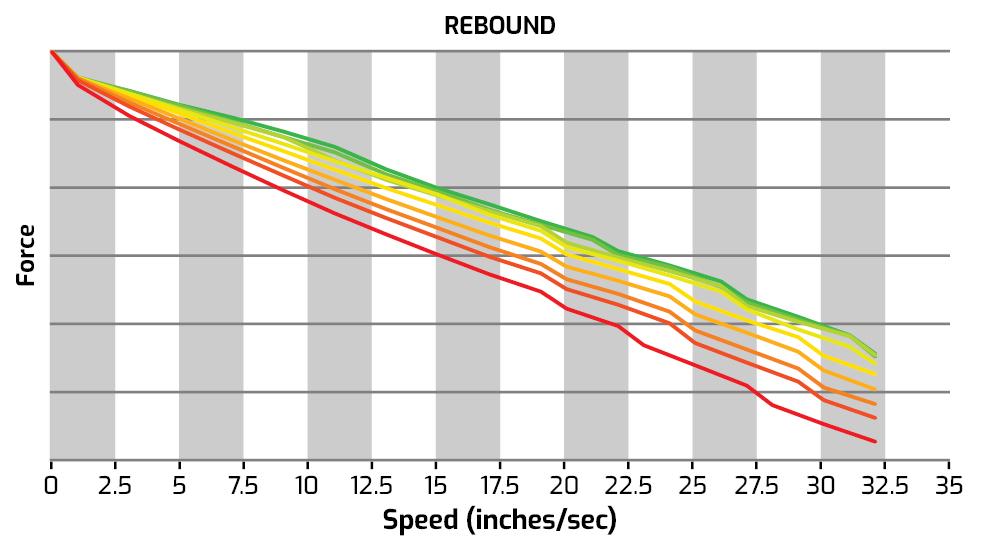 Dobinsons Monotube Remote Reservoir shock absorbers